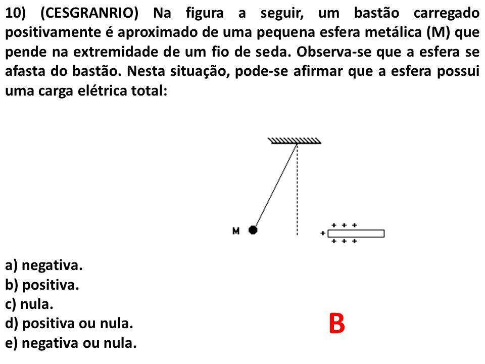 10) (CESGRANRIO) Na figura a seguir, um bastão carregado positivamente é aproximado de uma pequena esfera metálica (M) que pende na extremidade de um fio de seda. Observa-se que a esfera se afasta do bastão. Nesta situação, pode-se afirmar que a esfera possui uma carga elétrica total: