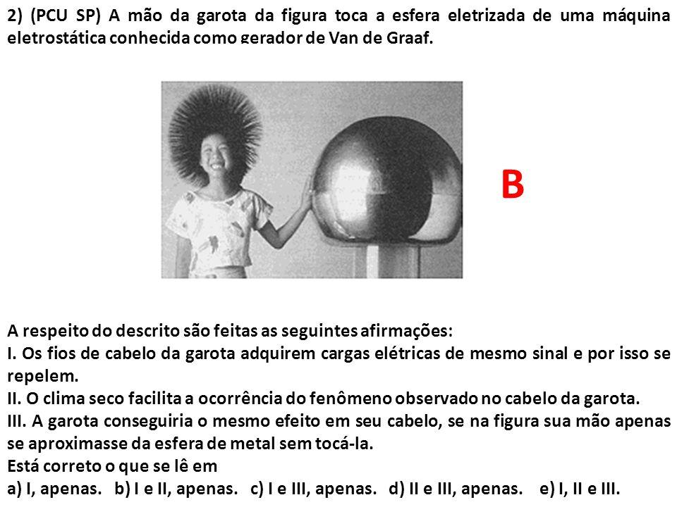 2) (PCU SP) A mão da garota da figura toca a esfera eletrizada de uma máquina eletrostática conhecida como gerador de Van de Graaf.