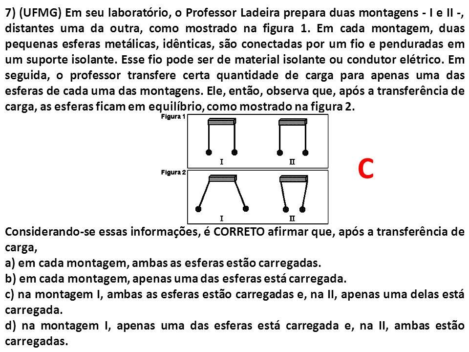 7) (UFMG) Em seu laboratório, o Professor Ladeira prepara duas montagens - I e II -, distantes uma da outra, como mostrado na figura 1. Em cada montagem, duas pequenas esferas metálicas, idênticas, são conectadas por um fio e penduradas em um suporte isolante. Esse fio pode ser de material isolante ou condutor elétrico. Em seguida, o professor transfere certa quantidade de carga para apenas uma das esferas de cada uma das montagens. Ele, então, observa que, após a transferência de carga, as esferas ficam em equilíbrio, como mostrado na figura 2.