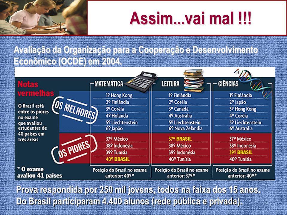 Assim...vai mal !!! Avaliação da Organização para a Cooperação e Desenvolvimento Econômico (OCDE) em 2004.