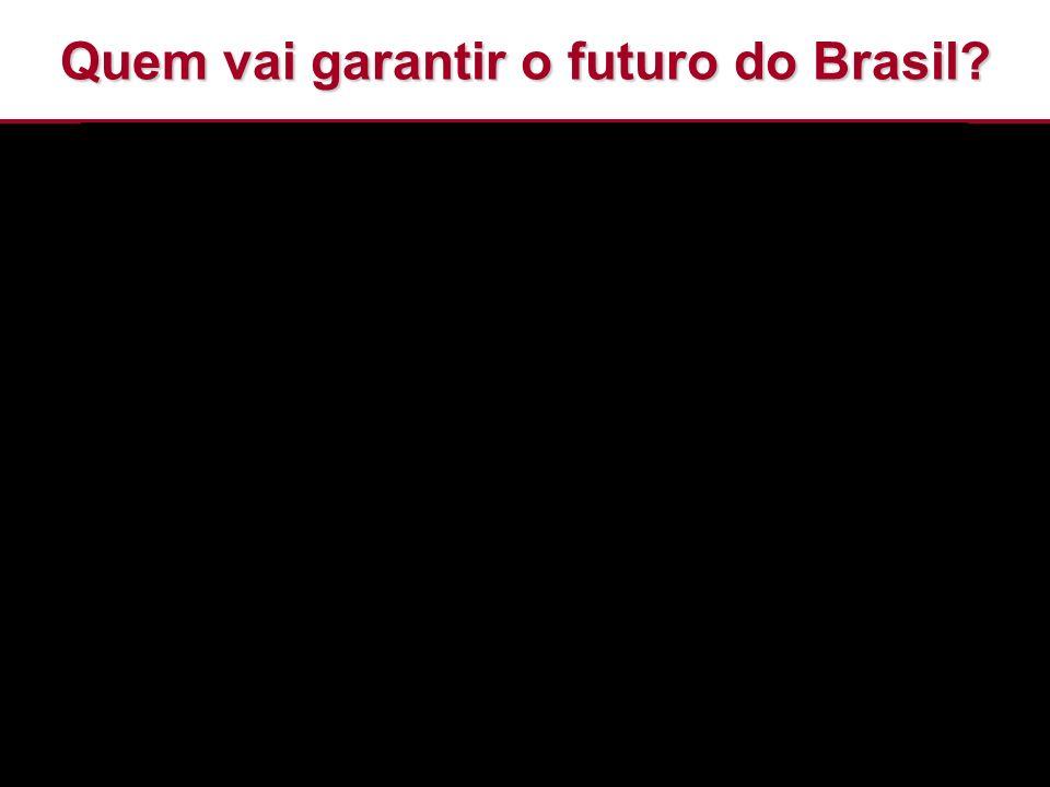 Quem vai garantir o futuro do Brasil