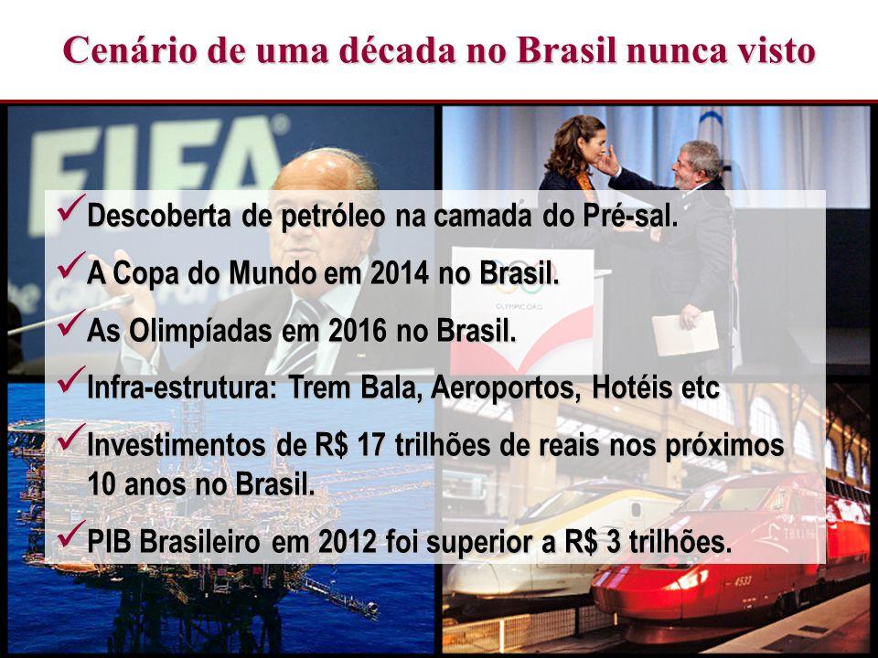 Cenário de uma década no Brasil nunca visto