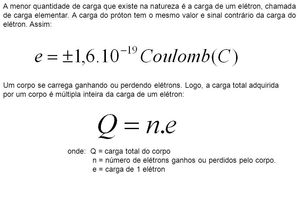 A menor quantidade de carga que existe na natureza é a carga de um elétron, chamada de carga elementar. A carga do próton tem o mesmo valor e sinal contrário da carga do elétron. Assim: