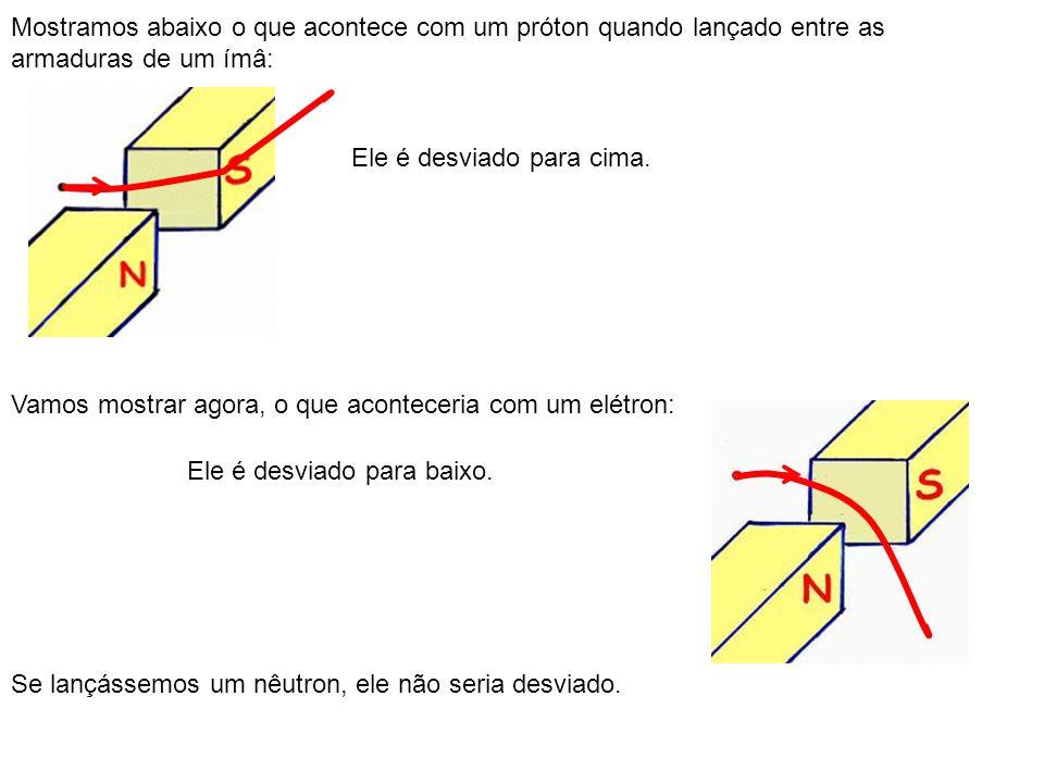 Mostramos abaixo o que acontece com um próton quando lançado entre as armaduras de um ímâ:
