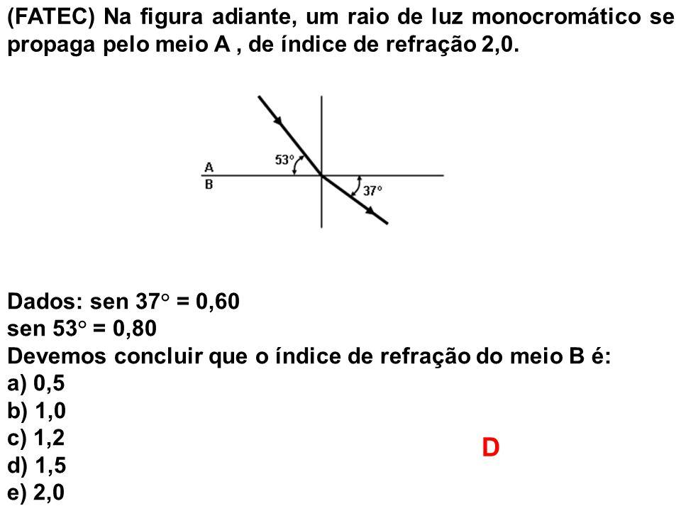(FATEC) Na figura adiante, um raio de luz monocromático se propaga pelo meio A , de índice de refração 2,0.