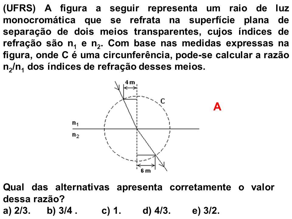 (UFRS) A figura a seguir representa um raio de luz monocromática que se refrata na superfície plana de separação de dois meios transparentes, cujos índices de refração são n1 e n2. Com base nas medidas expressas na figura, onde C é uma circunferência, pode-se calcular a razão n2/n1 dos índices de refração desses meios.