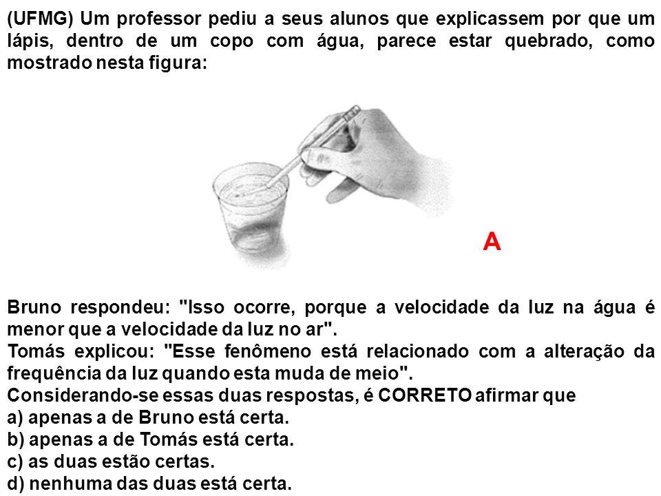 (UFMG) Um professor pediu a seus alunos que explicassem por que um lápis, dentro de um copo com água, parece estar quebrado, como mostrado nesta figura: