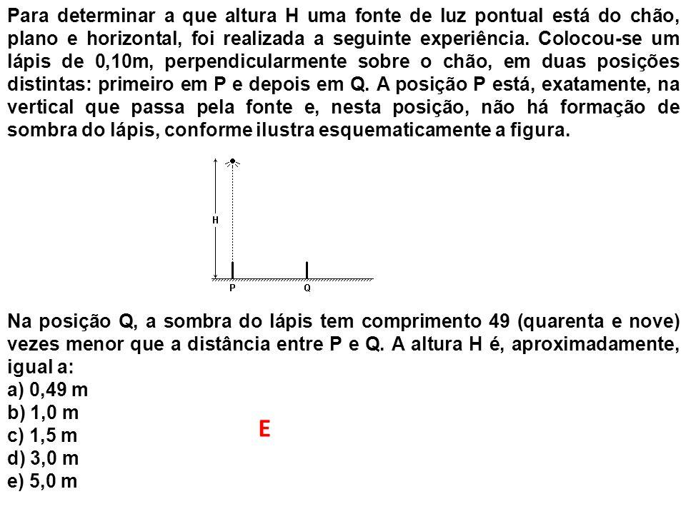 Para determinar a que altura H uma fonte de luz pontual está do chão, plano e horizontal, foi realizada a seguinte experiência. Colocou-se um lápis de 0,10m, perpendicularmente sobre o chão, em duas posições distintas: primeiro em P e depois em Q. A posição P está, exatamente, na vertical que passa pela fonte e, nesta posição, não há formação de sombra do lápis, conforme ilustra esquematicamente a figura.