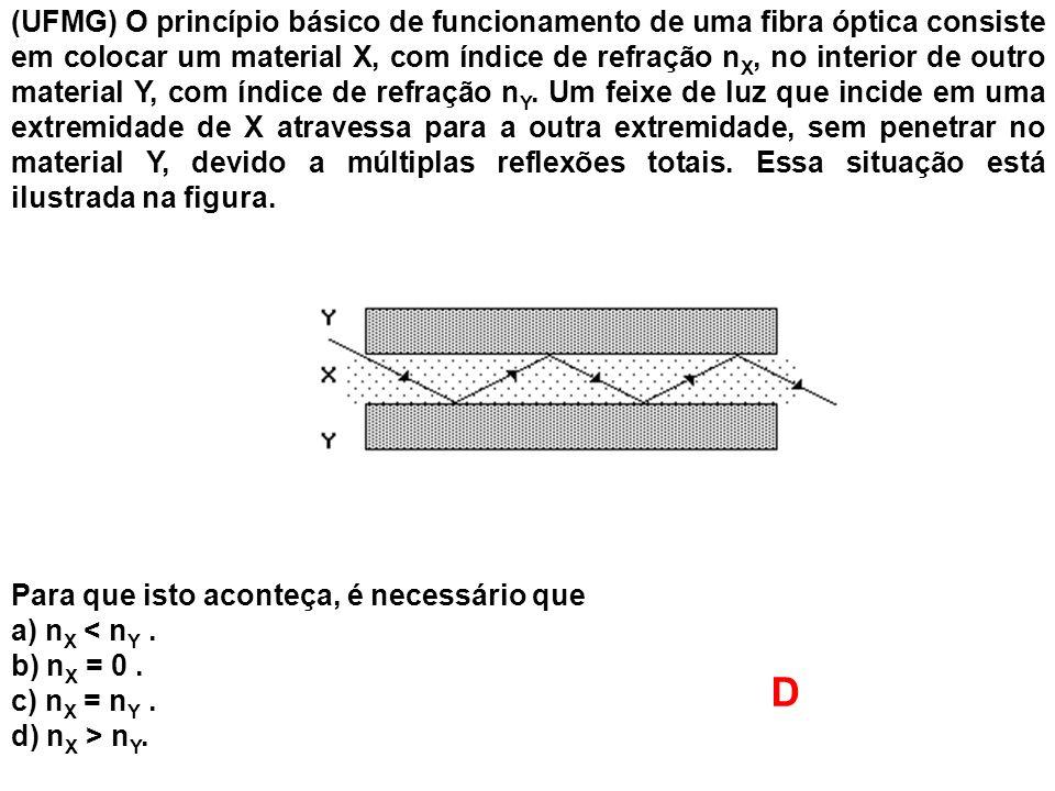 (UFMG) O princípio básico de funcionamento de uma fibra óptica consiste em colocar um material X, com índice de refração nX, no interior de outro material Y, com índice de refração nY. Um feixe de luz que incide em uma extremidade de X atravessa para a outra extremidade, sem penetrar no material Y, devido a múltiplas reflexões totais. Essa situação está ilustrada na figura.