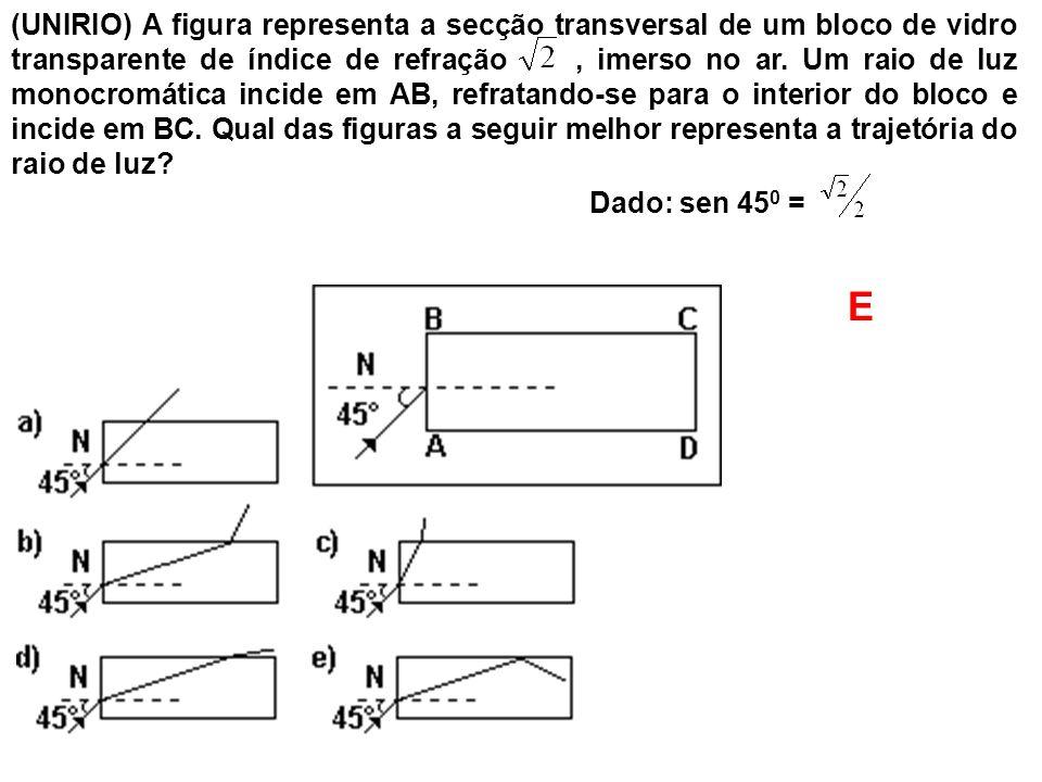 (UNIRIO) A figura representa a secção transversal de um bloco de vidro transparente de índice de refração , imerso no ar. Um raio de luz monocromática incide em AB, refratando-se para o interior do bloco e incide em BC. Qual das figuras a seguir melhor representa a trajetória do raio de luz