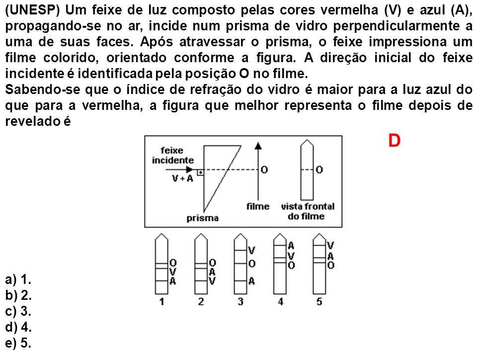 (UNESP) Um feixe de luz composto pelas cores vermelha (V) e azul (A), propagando-se no ar, incide num prisma de vidro perpendicularmente a uma de suas faces. Após atravessar o prisma, o feixe impressiona um filme colorido, orientado conforme a figura. A direção inicial do feixe incidente é identificada pela posição O no filme.