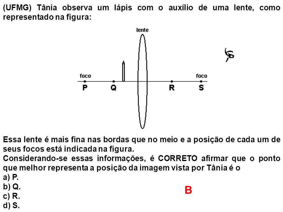 (UFMG) Tânia observa um lápis com o auxílio de uma lente, como representado na figura: