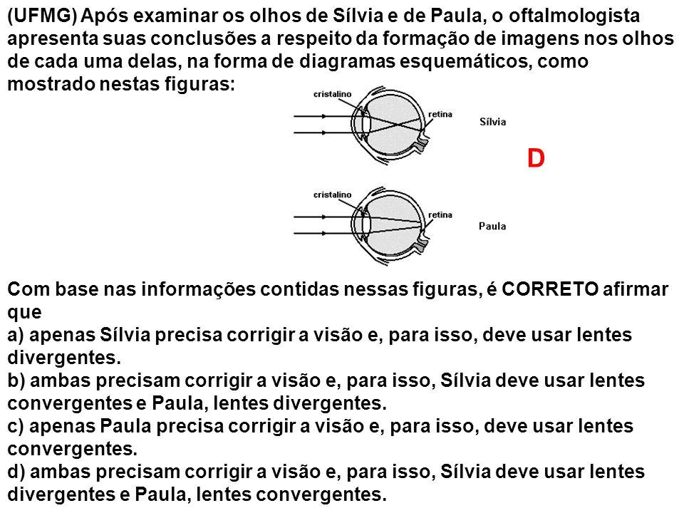 (UFMG) Após examinar os olhos de Sílvia e de Paula, o oftalmologista apresenta suas conclusões a respeito da formação de imagens nos olhos de cada uma delas, na forma de diagramas esquemáticos, como mostrado nestas figuras: