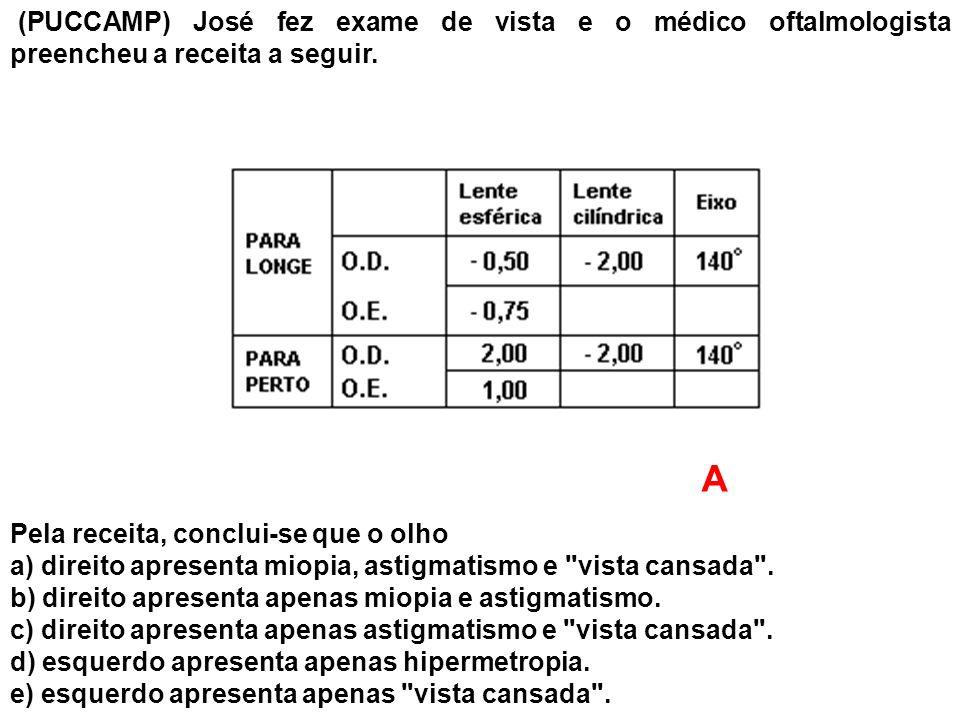 (PUCCAMP) José fez exame de vista e o médico oftalmologista preencheu a receita a seguir.