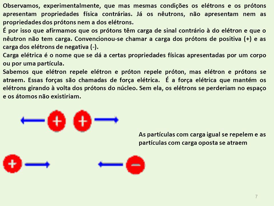 Observamos, experimentalmente, que mas mesmas condições os elétrons e os prótons apresentam propriedades física contrárias. Já os nêutrons, não apresentam nem as propriedades dos prótons nem a dos elétrons.