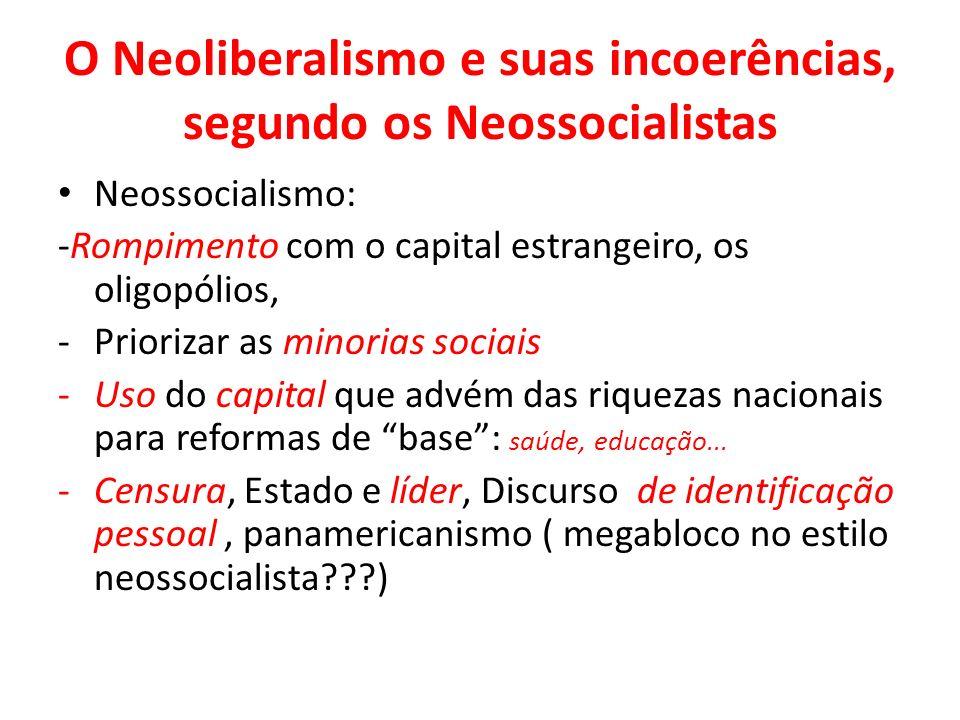O Neoliberalismo e suas incoerências, segundo os Neossocialistas
