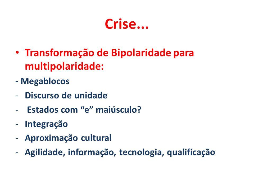 Crise... Transformação de Bipolaridade para multipolaridade: