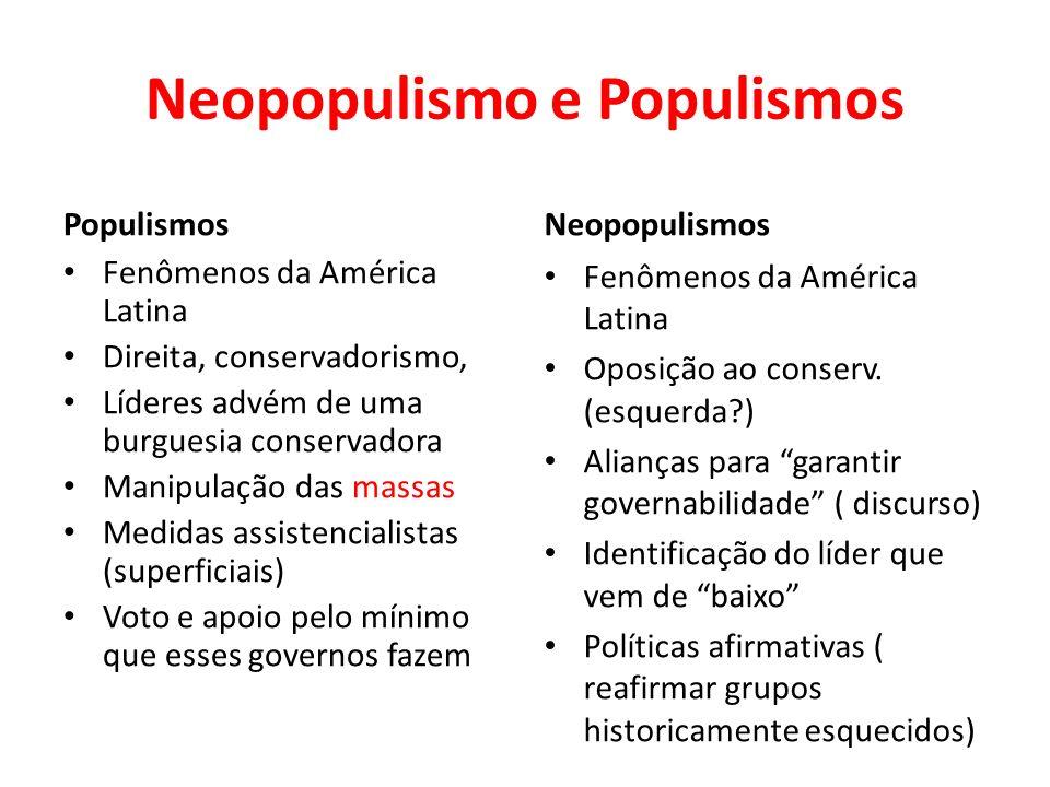 Neopopulismo e Populismos