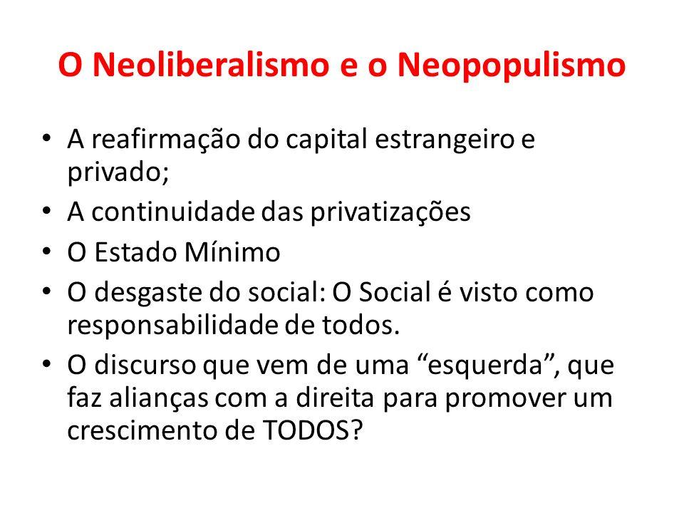 O Neoliberalismo e o Neopopulismo