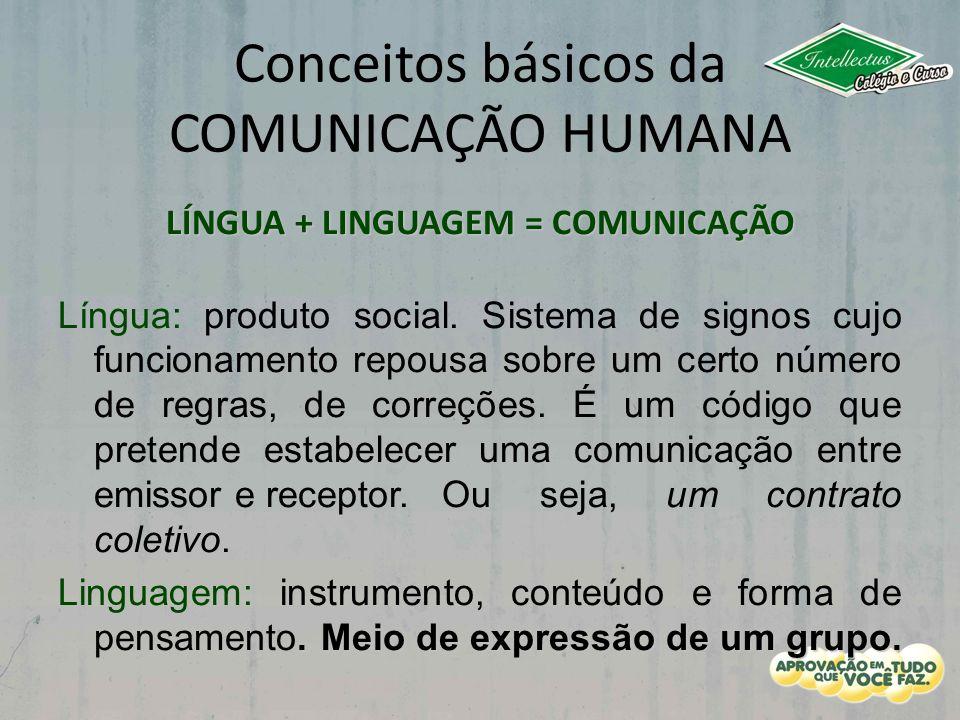 Conceitos básicos da COMUNICAÇÃO HUMANA