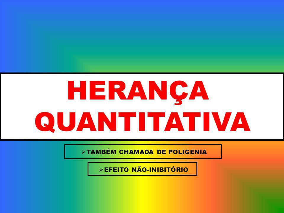 HERANÇA QUANTITATIVA TAMBÉM CHAMADA DE POLIGENIA EFEITO NÃO-INIBITÓRIO
