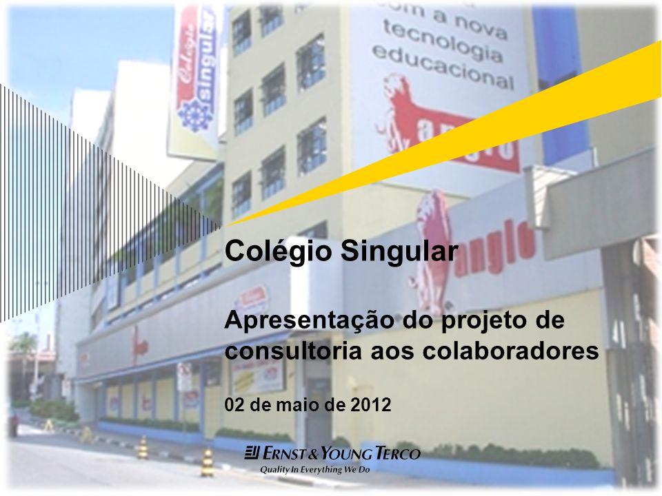 Colégio Singular Apresentação do projeto de consultoria aos colaboradores. 02 de maio de 2012.