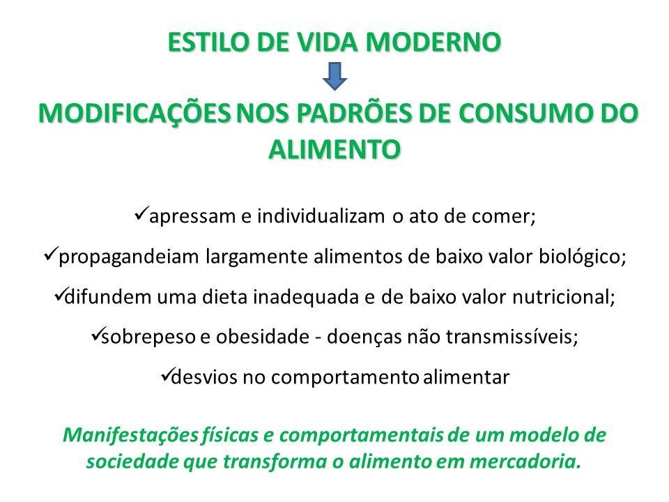 MODIFICAÇÕES NOS PADRÕES DE CONSUMO DO ALIMENTO