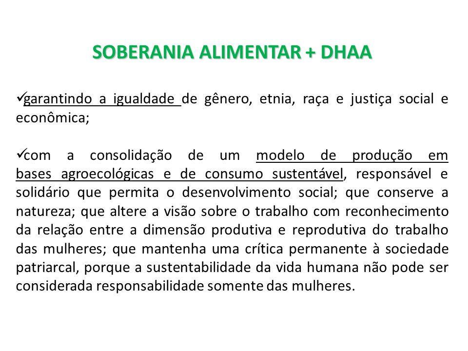 SOBERANIA ALIMENTAR + DHAA