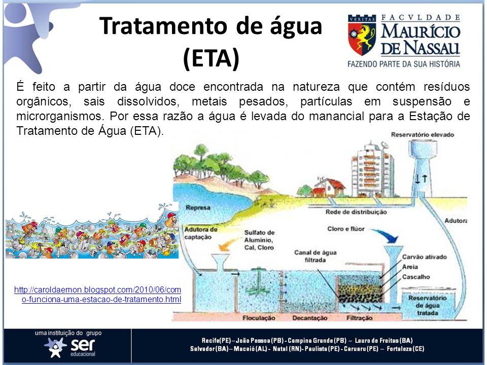 Tratamento de água (ETA)