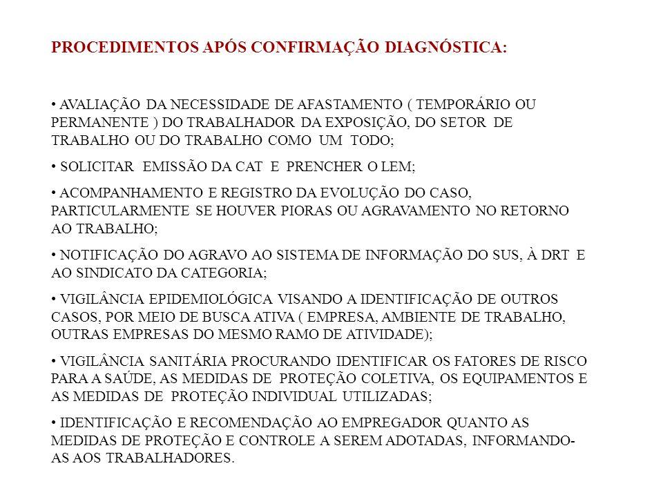 PROCEDIMENTOS APÓS CONFIRMAÇÃO DIAGNÓSTICA: