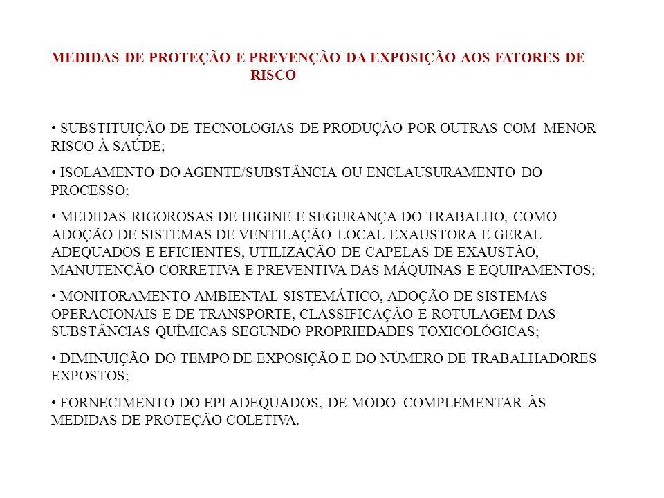 MEDIDAS DE PROTEÇÃO E PREVENÇÃO DA EXPOSIÇÃO AOS FATORES DE RISCO