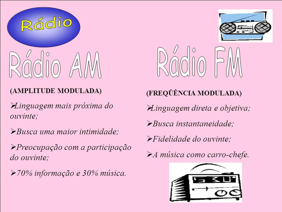 Rádio Rádio FM Rádio AM Linguagem mais próxima do ouvinte;