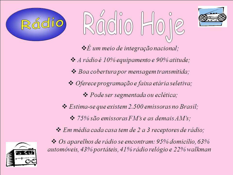 Rádio Hoje Rádio É um meio de integração nacional;