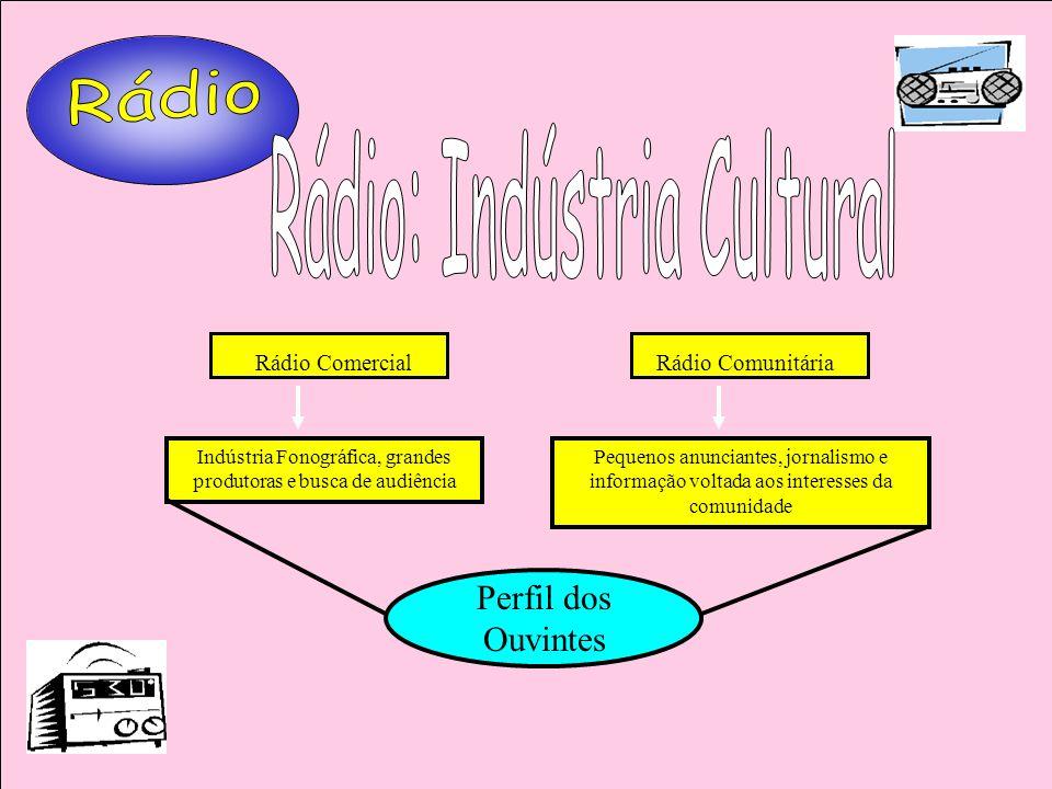 Rádio Rádio: Indústria Cultural Perfil dos Ouvintes Rádio Comercial