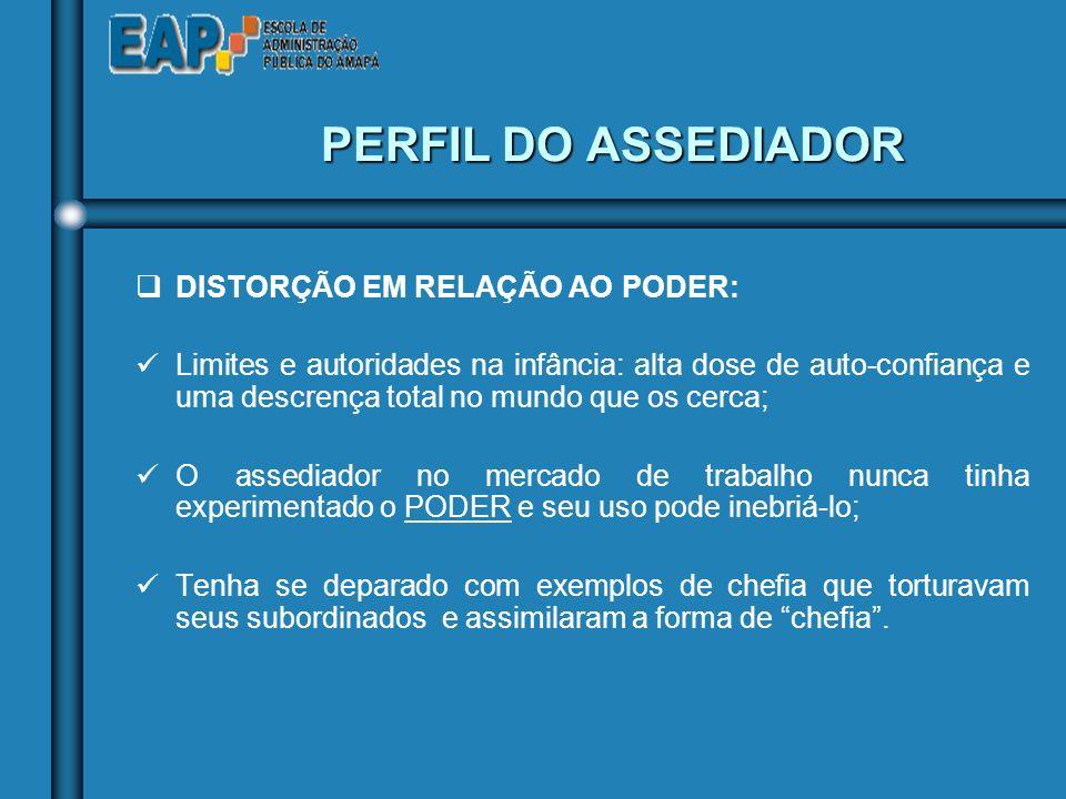 PERFIL DO ASSEDIADOR DISTORÇÃO EM RELAÇÃO AO PODER: