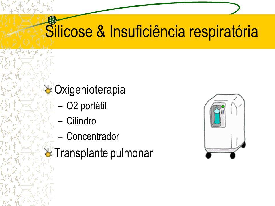 Silicose & Insuficiência respiratória