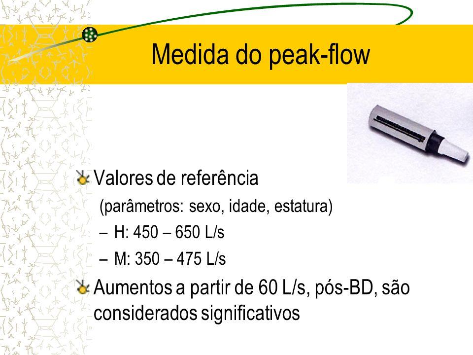 Medida do peak-flow Valores de referência