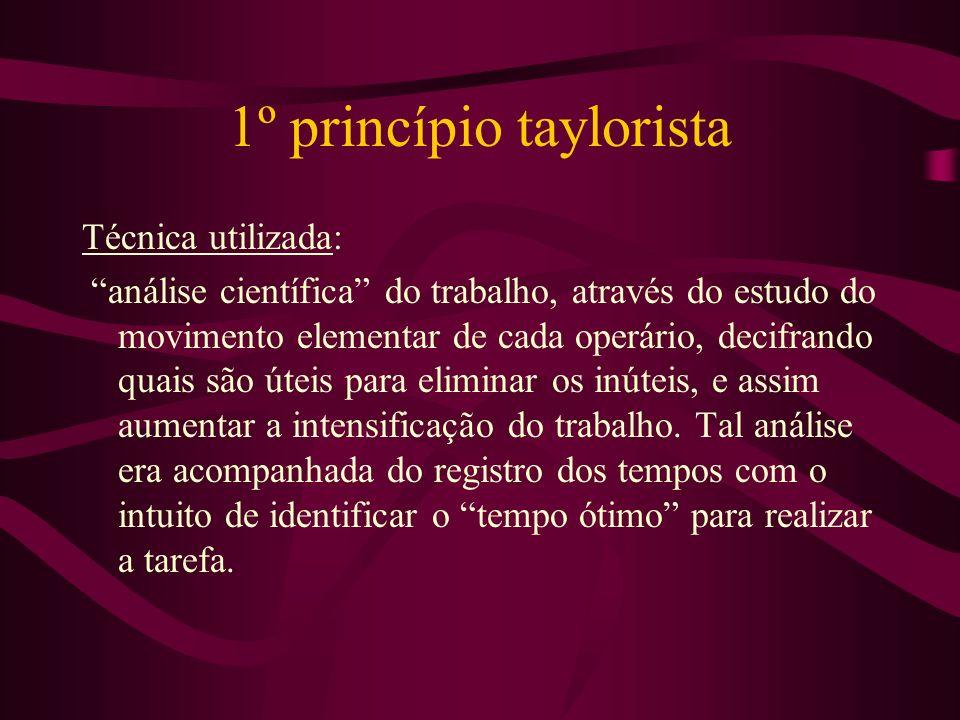 1º princípio taylorista