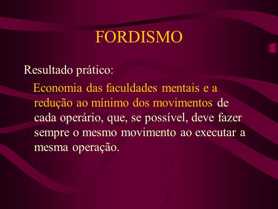 FORDISMO Resultado prático: