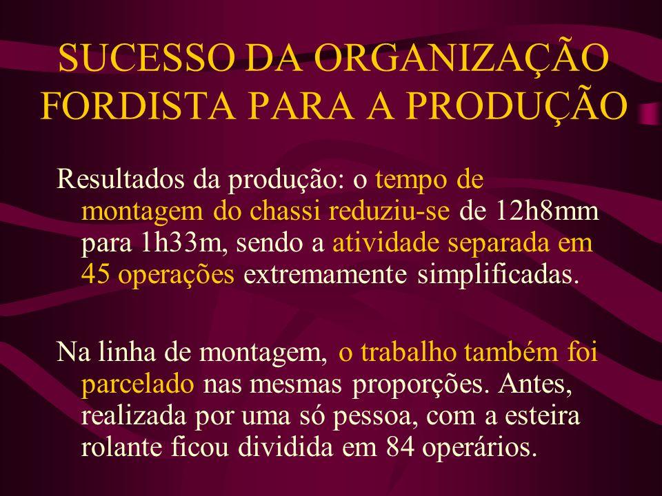 SUCESSO DA ORGANIZAÇÃO FORDISTA PARA A PRODUÇÃO