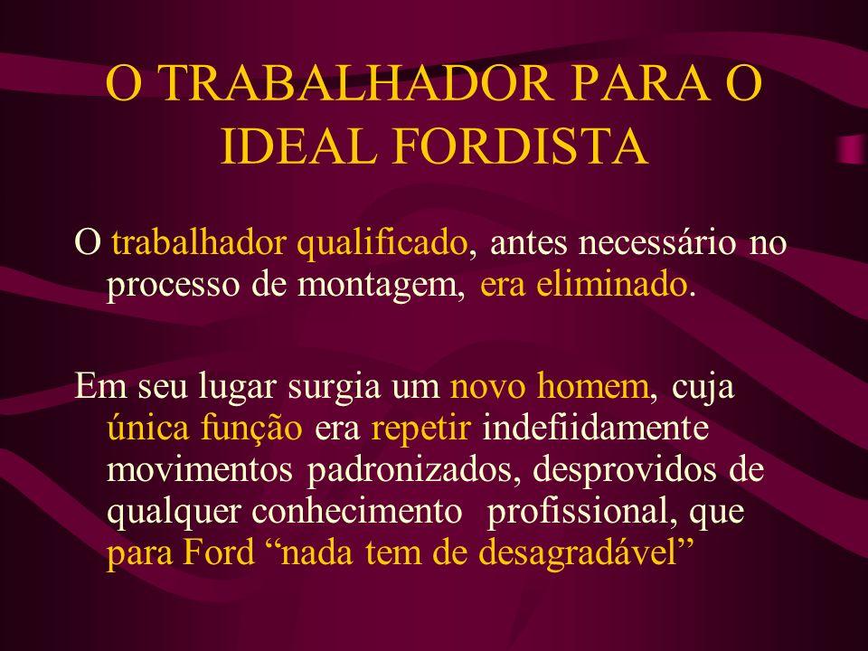 O TRABALHADOR PARA O IDEAL FORDISTA