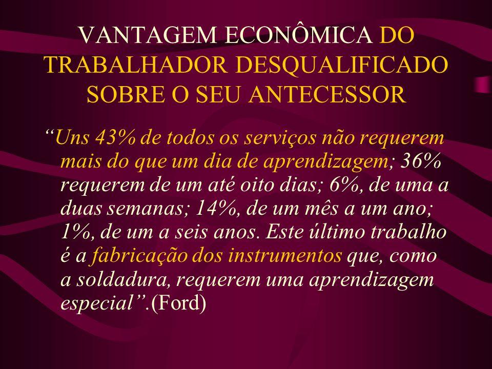VANTAGEM ECONÔMICA DO TRABALHADOR DESQUALIFICADO SOBRE O SEU ANTECESSOR