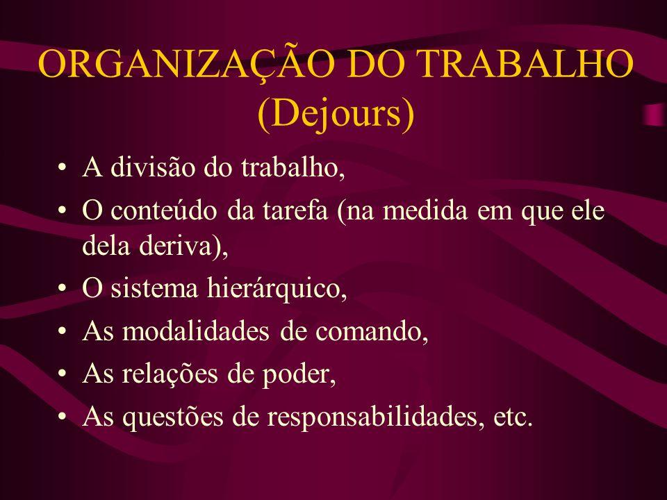 ORGANIZAÇÃO DO TRABALHO (Dejours)