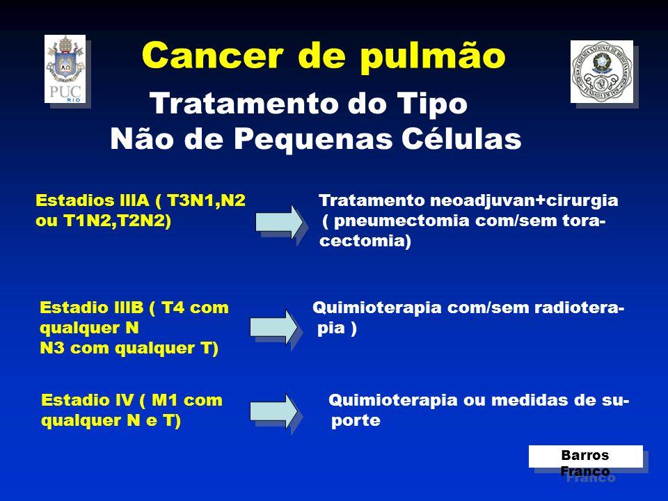 Cancer de pulmão Tratamento do Tipo Não de Pequenas Células