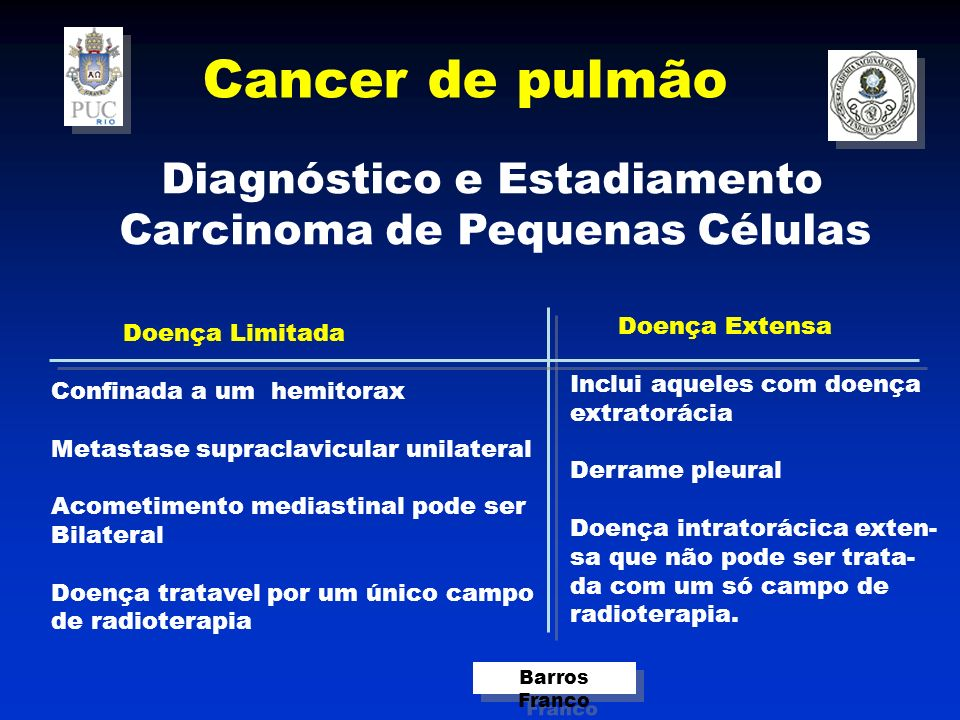 Cancer de pulmão Diagnóstico e Estadiamento