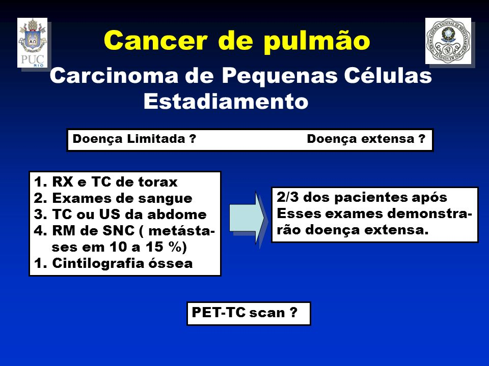 Cancer de pulmão Carcinoma de Pequenas Células Estadiamento