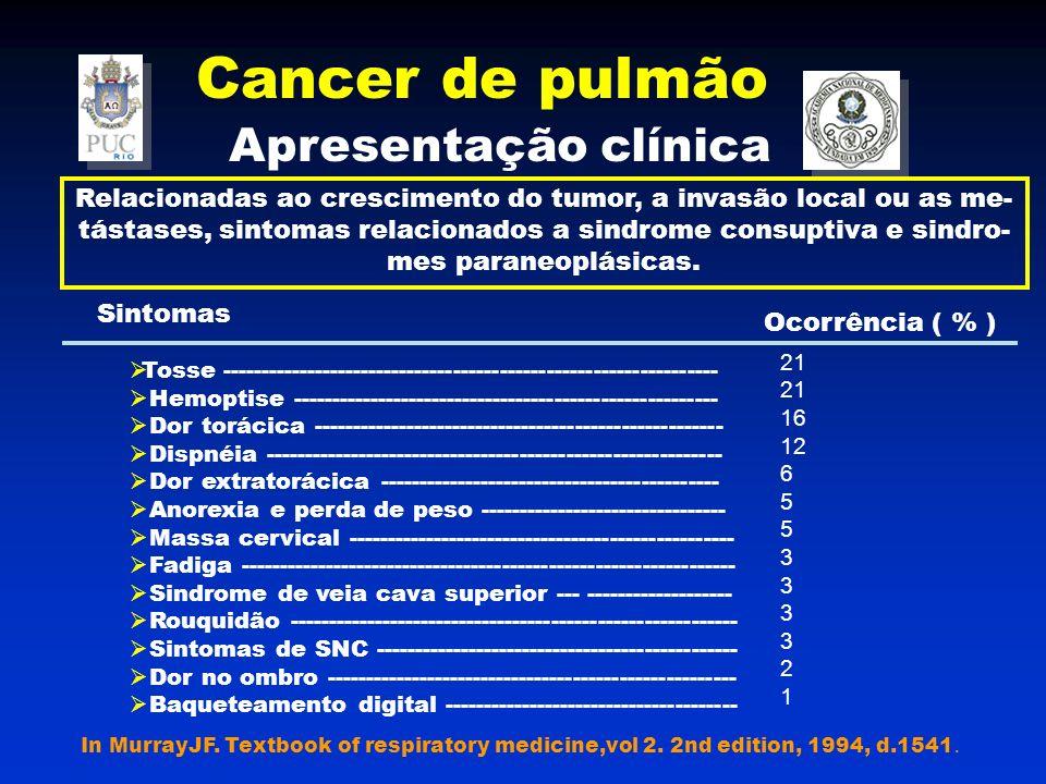 Cancer de pulmão Apresentação clínica
