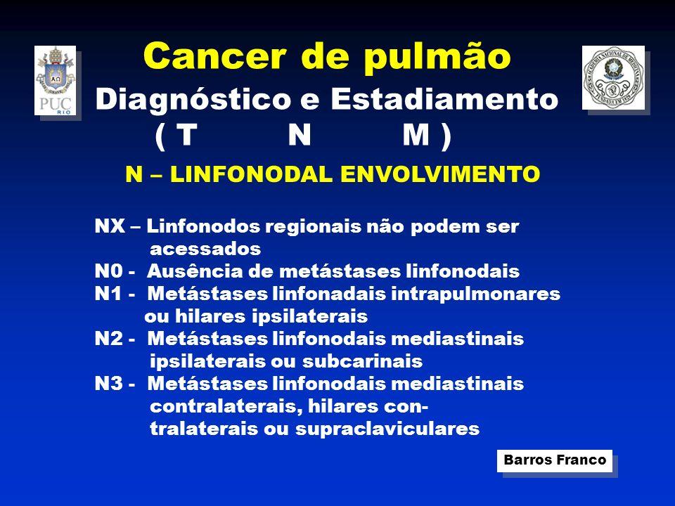 Cancer de pulmão Diagnóstico e Estadiamento ( T N M )
