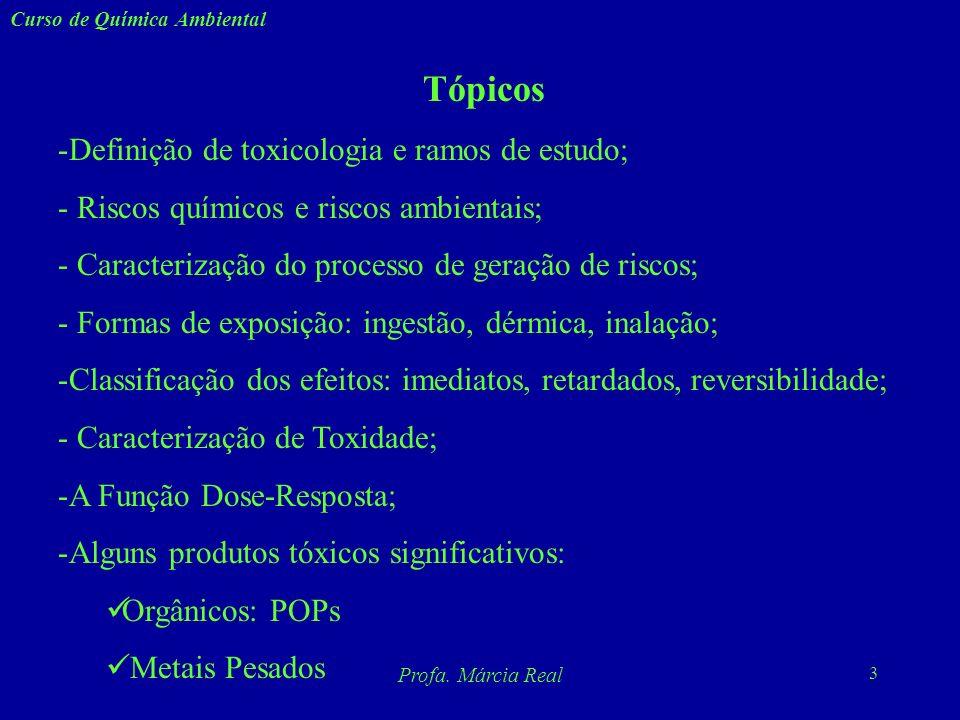 Tópicos Definição de toxicologia e ramos de estudo;