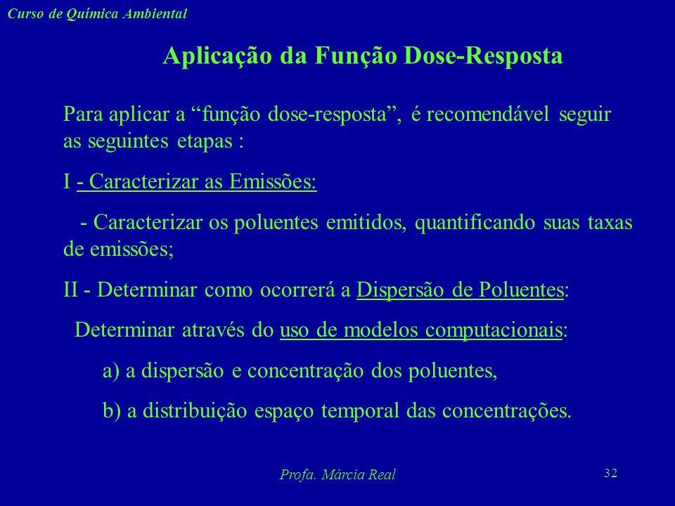 Aplicação da Função Dose-Resposta
